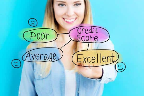 How to Raise credit score
